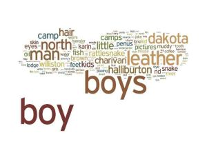 Wordle by Brett Simpson